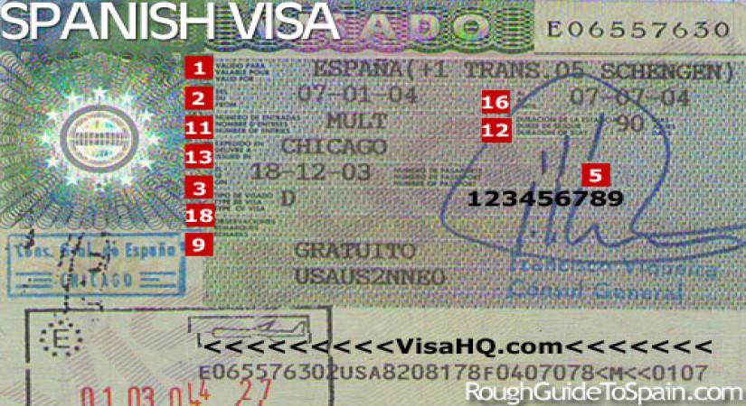 Du học Tây Ban Nha - Làm visa công tác Tây Ban Nha